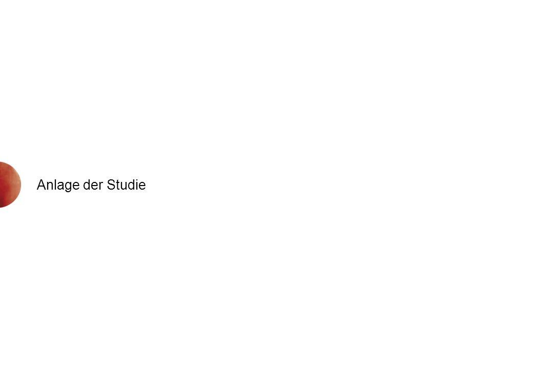 22 agri MA 2009, März 2009 LpA-Reichweiten agri MA 2009 - Regionale und überregionale Zeitschriften - Betriebe unter 50 ha LF (n = 1.083) Betriebe 50 ha LF und mehr (n = 1.844) dlz-agrarmagazin Ernährungsdienst DLG-Mitteilungen top agrar Neue Landwirtschaft profi Kumulierte Nettoreichweite der regionalen Wochenblätter (AOL) % Werte, Betriebsgewichtung Landpost Betriebe 200 ha LF und mehr (n = 531)