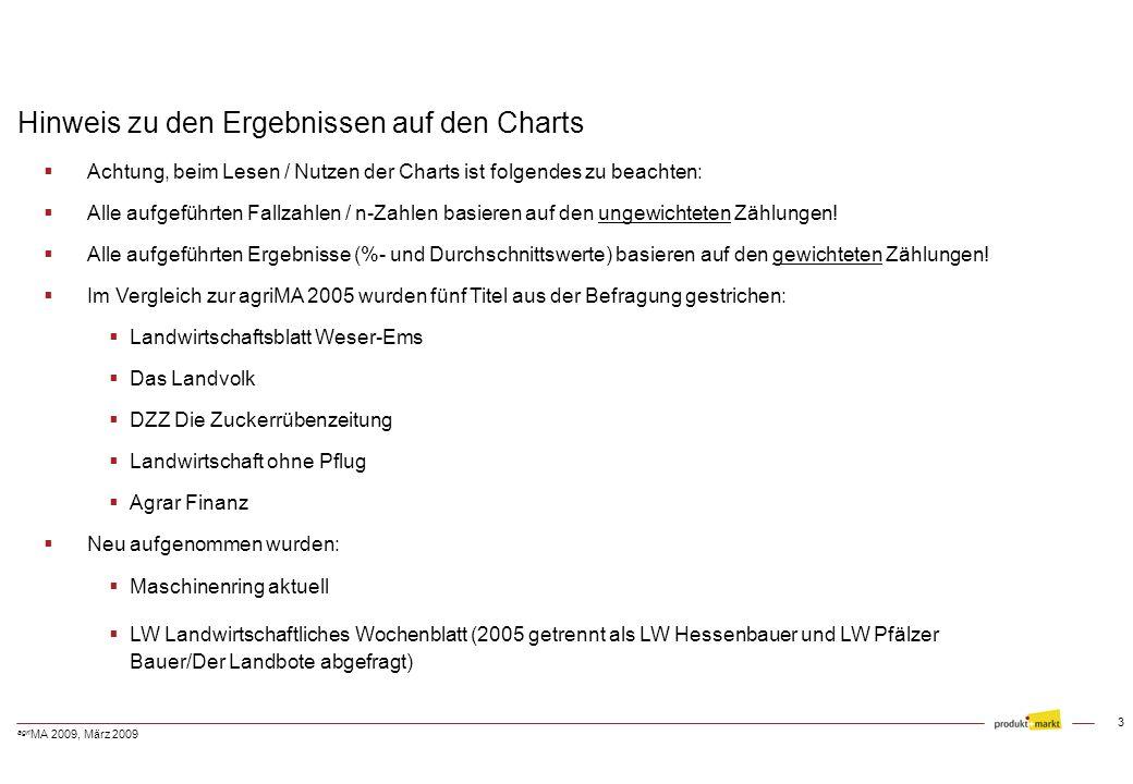 3 agri MA 2009, März 2009 Achtung, beim Lesen / Nutzen der Charts ist folgendes zu beachten: Alle aufgeführten Fallzahlen / n-Zahlen basieren auf den ungewichteten Zählungen.
