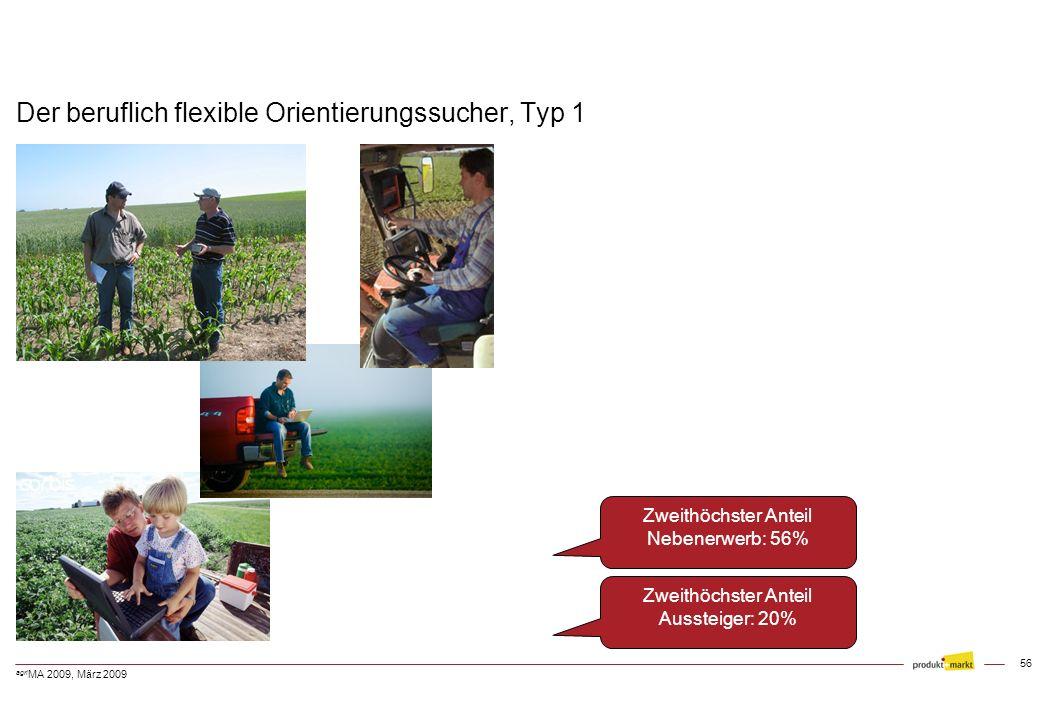 55 agri MA 2009, März 2009 Einschätzung der landwirtschaftlichen Entwicklungen Nutzung von Fachliteratur Zukunftsorientierung Engagement in Ehrenamt/P