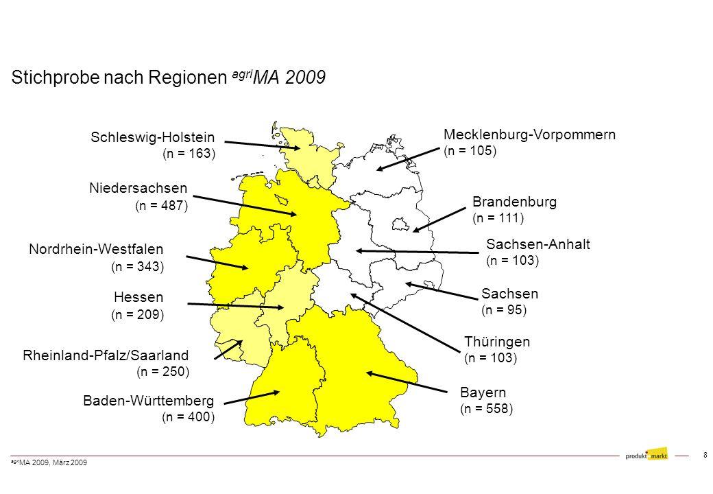 8 agri MA 2009, März 2009 Stichprobe nach Regionen agri MA 2009 Baden-Württemberg (n = 400) Bayern (n = 558) Thüringen (n = 103) Sachsen (n = 95) Sachsen-Anhalt (n = 103) Brandenburg (n = 111) Mecklenburg-Vorpommern (n = 105) Niedersachsen (n = 487) Schleswig-Holstein (n = 163) Nordrhein-Westfalen (n = 343) Hessen (n = 209) Rheinland-Pfalz/Saarland (n = 250)