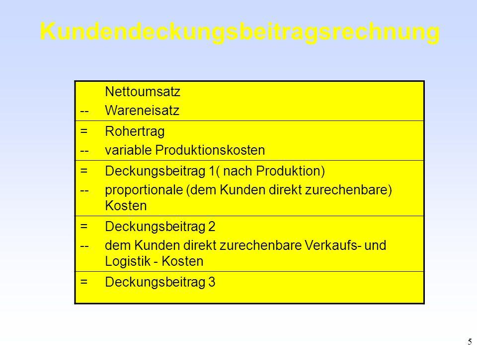 5 Kundendeckungsbeitragsrechnung -- Nettoumsatz Wareneisatz = -- Rohertrag variable Produktionskosten = -- Deckungsbeitrag 1( nach Produktion) proport