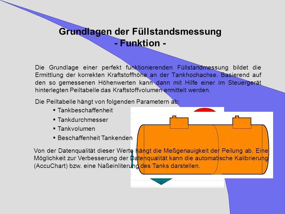 Die Grundlage einer perfekt funktionierenden Füllstandmessung bildet die Ermittlung der korrekten Kraftstoffhöhe an der Tankhochachse. Basierend auf d