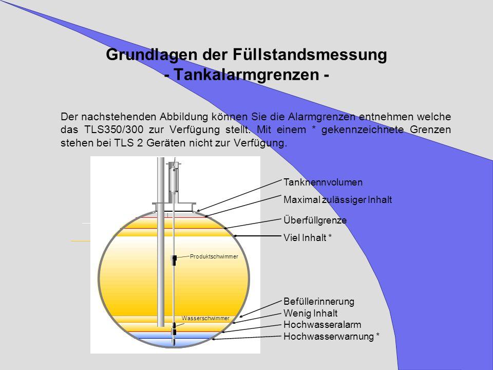 Grundlagen der Füllstandsmessung - Tankalarmgrenzen - Der nachstehenden Abbildung können Sie die Alarmgrenzen entnehmen welche das TLS350/300 zur Verf