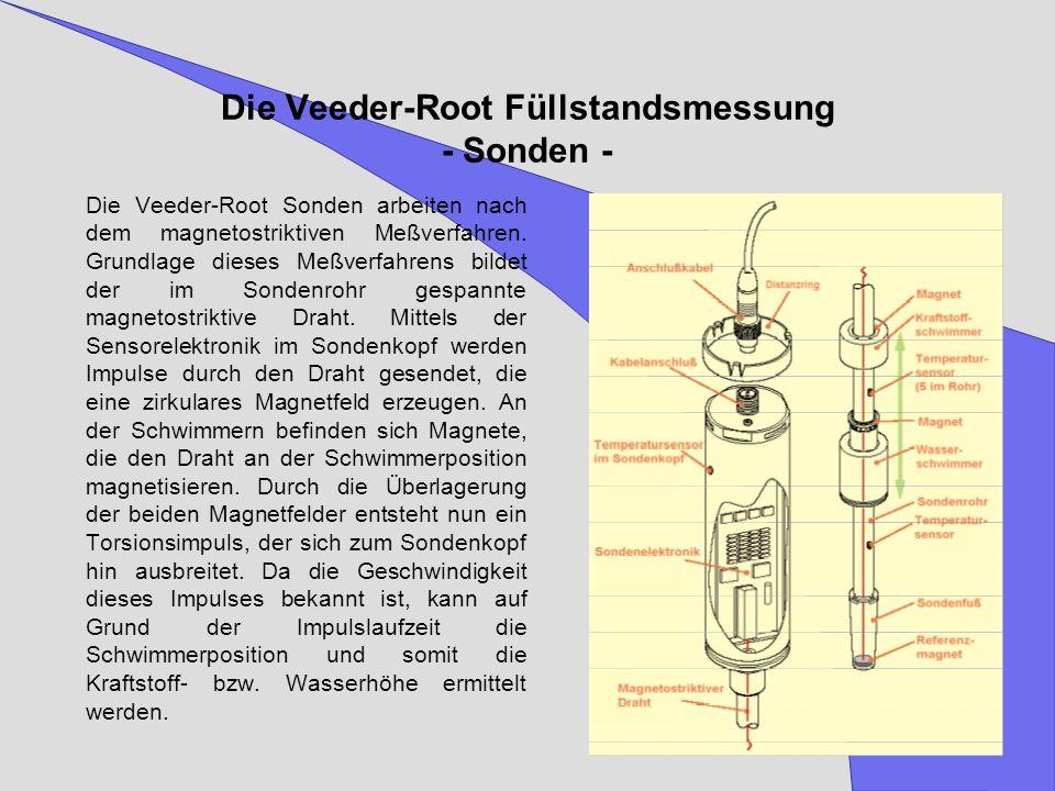 Die Veeder-Root Füllstandsmessung - Sonden - Die Veeder-Root Sonden arbeiten nach dem magnetostriktiven Meßverfahren. Grundlage dieses Meßverfahrens b