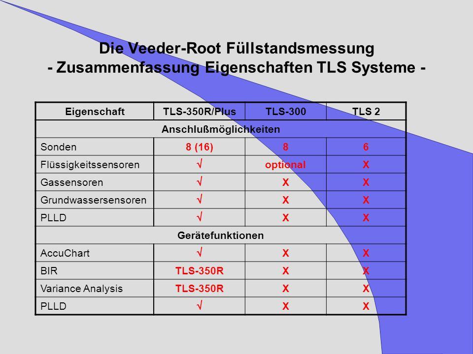 Die Veeder-Root Füllstandsmessung - Zusammenfassung Eigenschaften TLS Systeme - EigenschaftTLS-350R/PlusTLS-300TLS 2 Anschlußmöglichkeiten Sonden8 (16