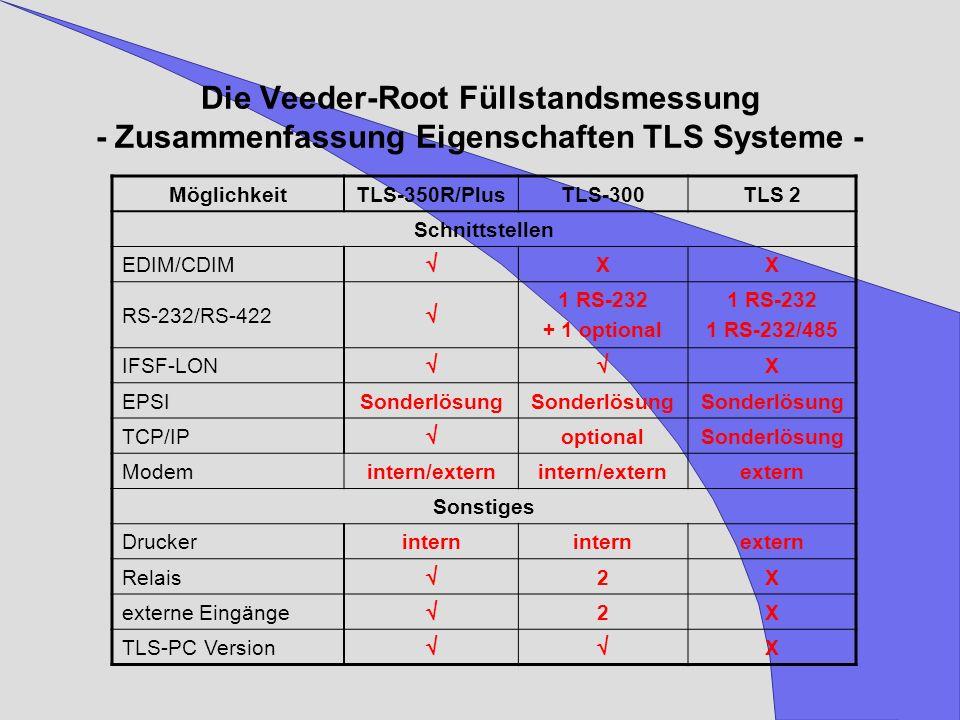 Die Veeder-Root Füllstandsmessung - Zusammenfassung Eigenschaften TLS Systeme - MöglichkeitTLS-350R/PlusTLS-300TLS 2 Schnittstellen EDIM/CDIM XX RS-23