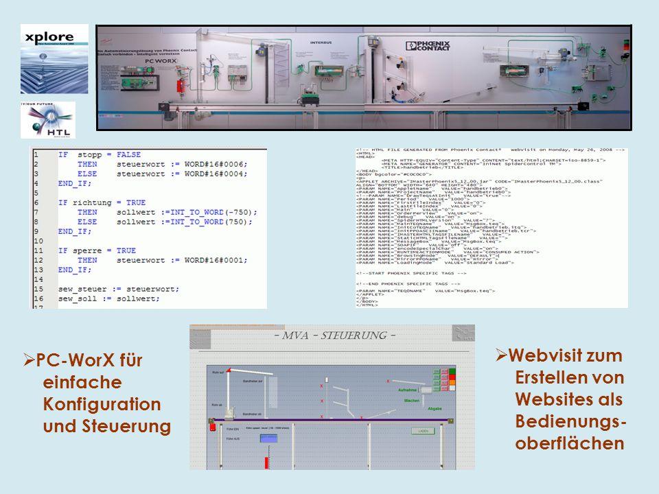 PC-WorX für einfache Konfiguration und Steuerung Webvisit zum Erstellen von Websites als Bedienungs- oberflächen