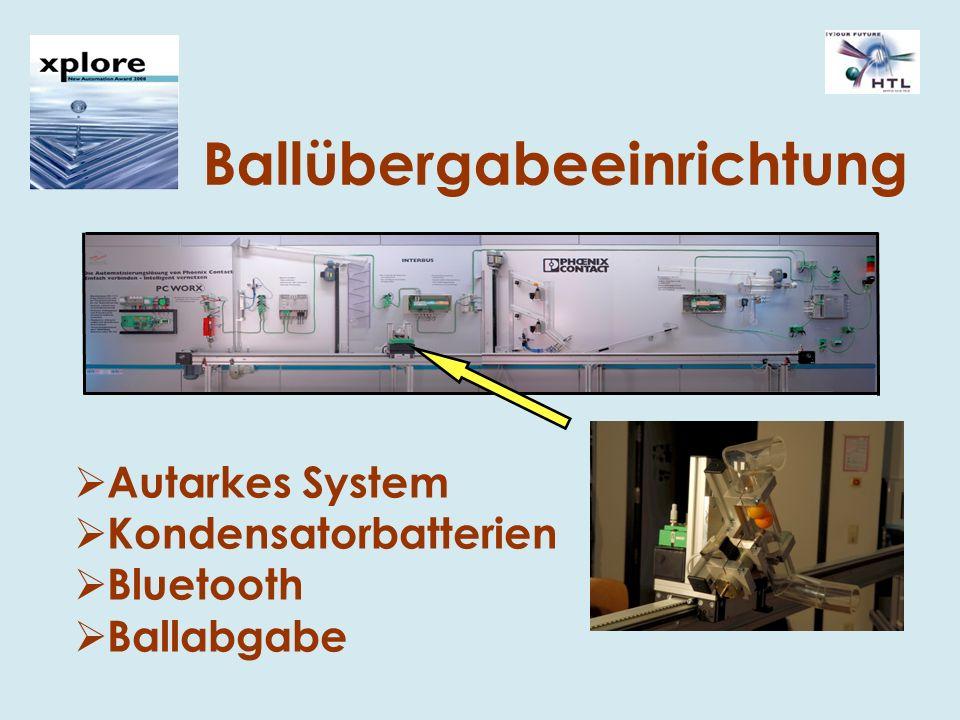 Ballübergabeeinrichtung Autarkes System Kondensatorbatterien Bluetooth Ballabgabe