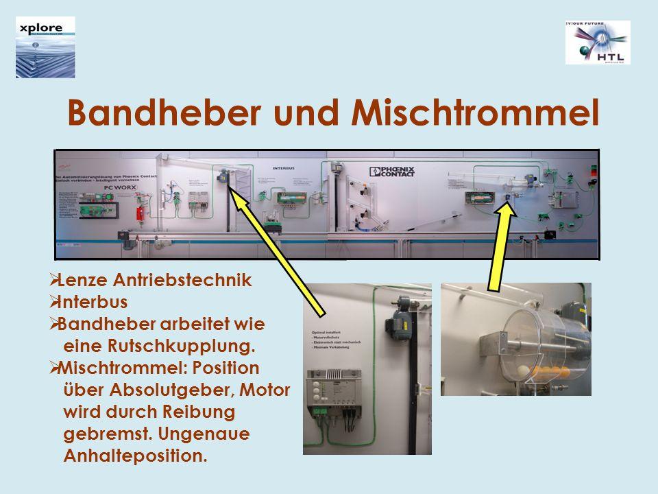 Bandheber und Mischtrommel Lenze Antriebstechnik Interbus Bandheber arbeitet wie eine Rutschkupplung.