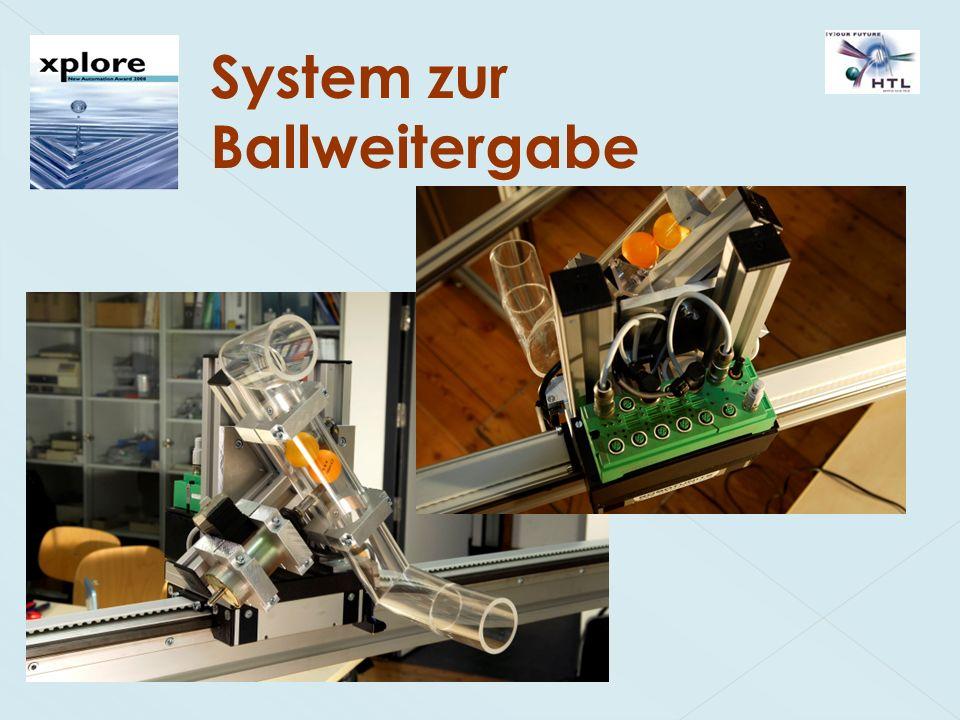 System zur Ballweitergabe