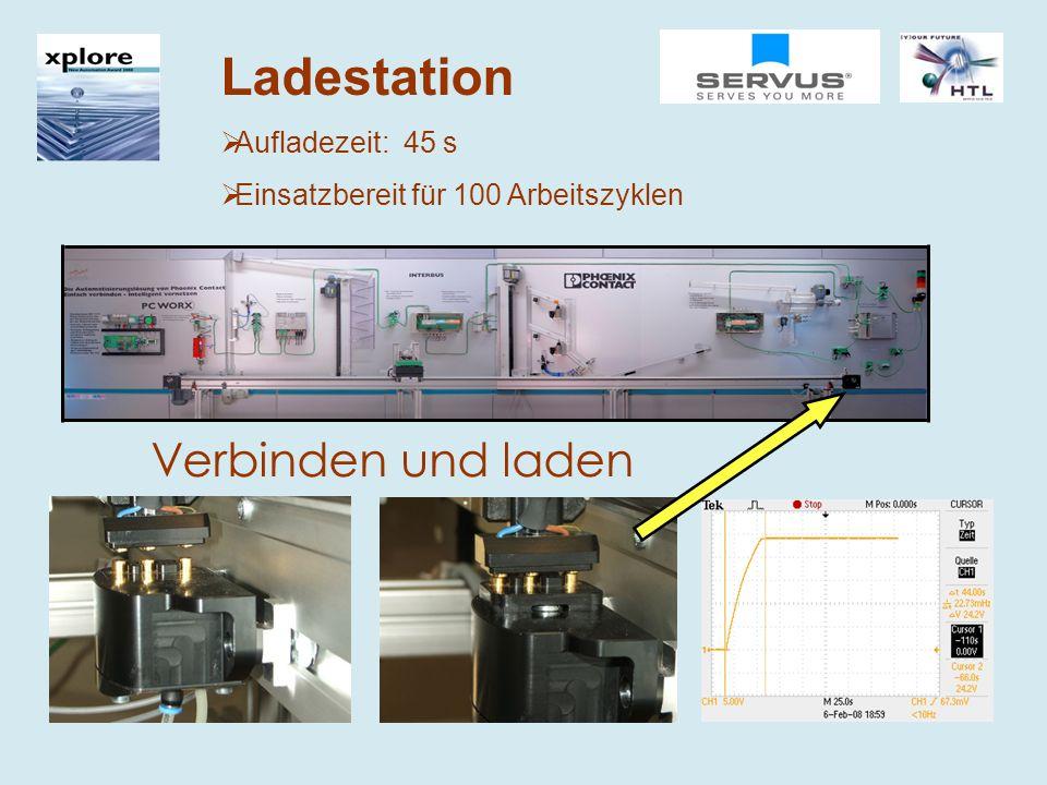 Ladestation Aufladezeit: 45 s Einsatzbereit für 100 Arbeitszyklen Verbinden und laden