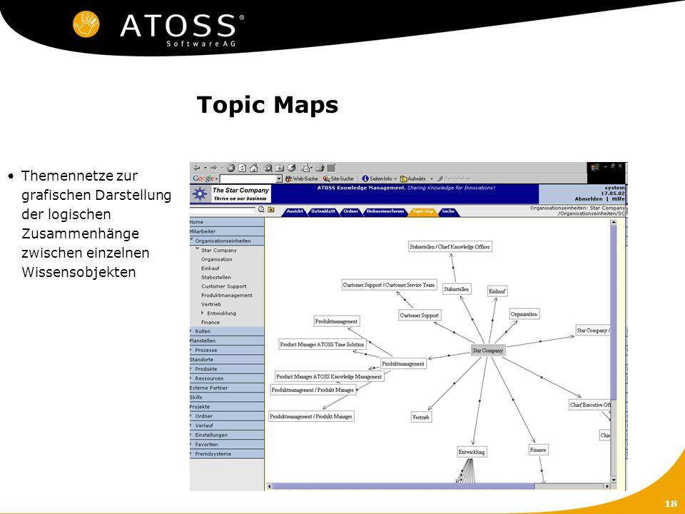 18 Topic Maps Themennetze zur grafischen Darstellung der logischen Zusammenhänge zwischen einzelnen Wissensobjekten