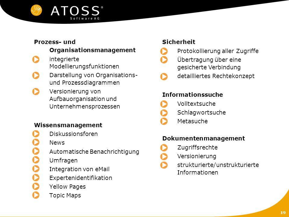 19 Prozess- und Organisationsmanagement integrierte Modellierungsfunktionen Darstellung von Organisations- und Prozessdiagrammen Versionierung von Auf
