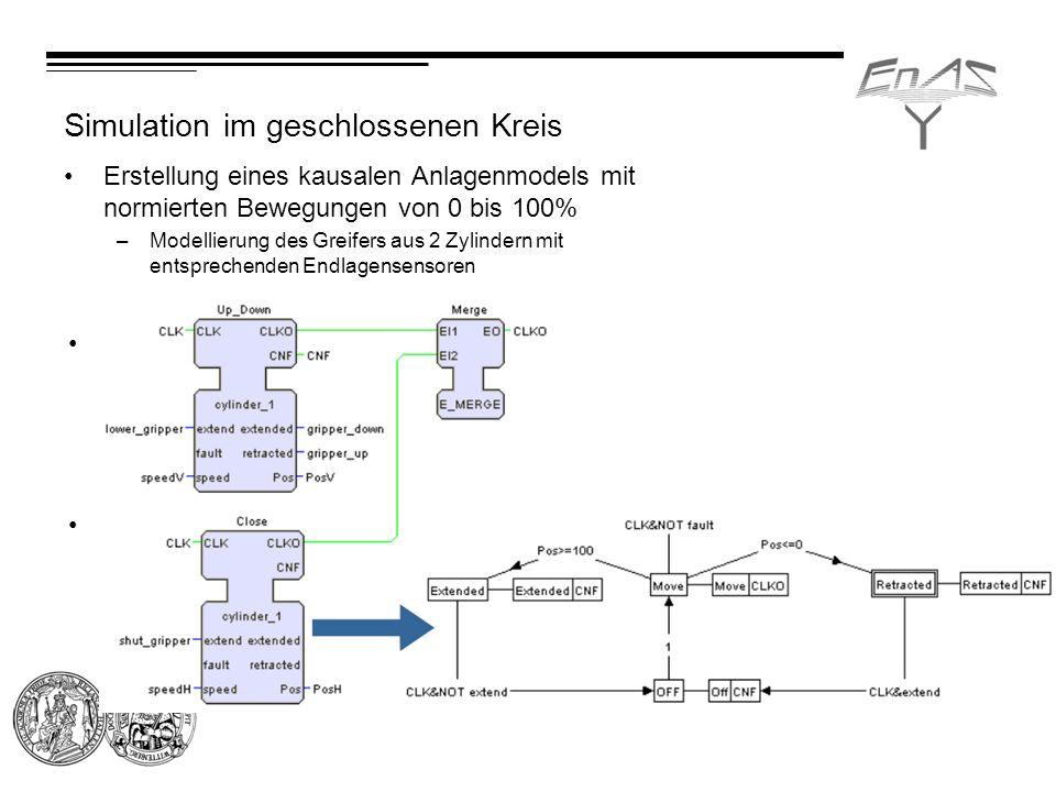 Simulation im geschlossenen Kreis Programmierung einer Anlagenvisualisierung –2 sich bewegende Bilder für den Sauger und den Hauptzylinder –Konvertier