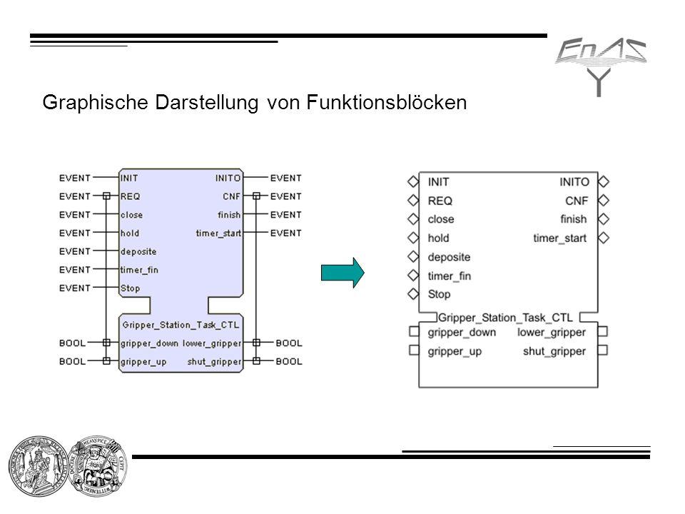 Graphische Darstellung von Funktionsblöcken