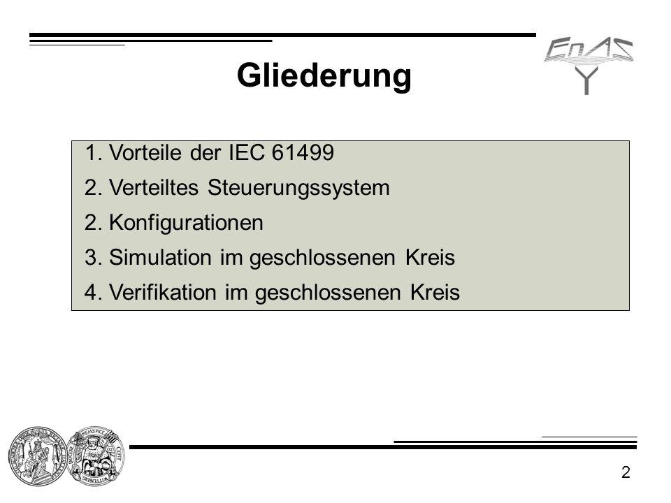 2 1. Vorteile der IEC 61499 2. Verteiltes Steuerungssystem 2. Konfigurationen 3. Simulation im geschlossenen Kreis 4. Verifikation im geschlossenen Kr