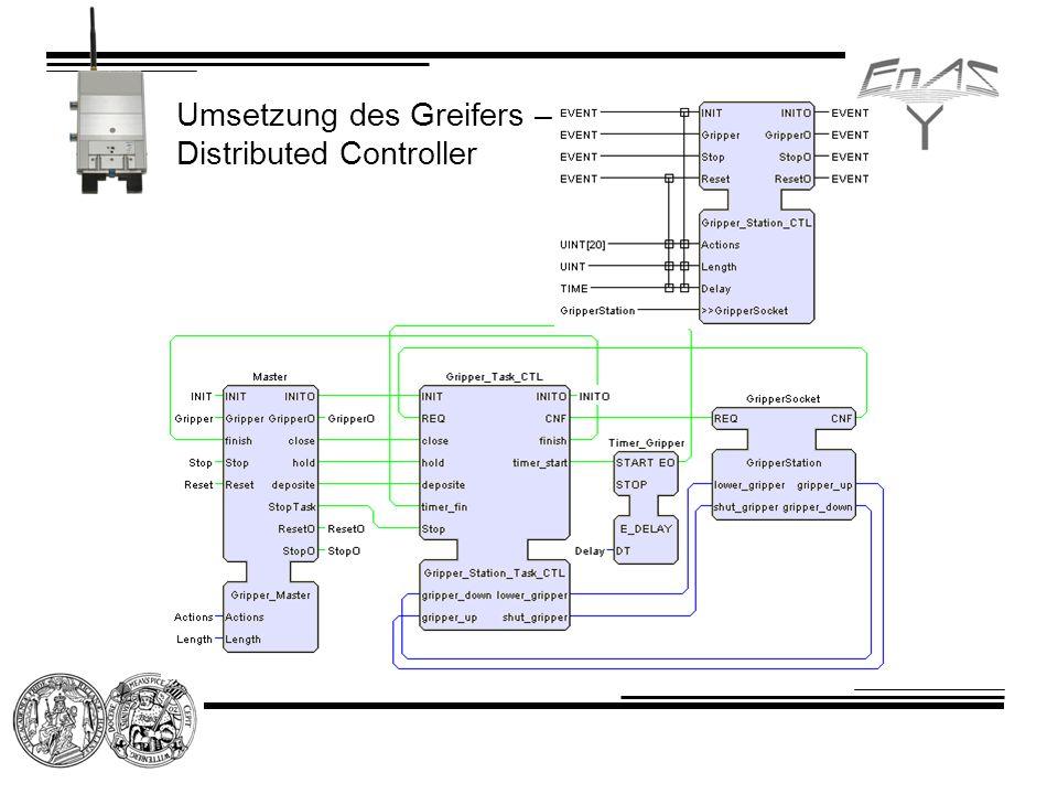 12 4.Zusammenfassung Erstellung eines dezentralen und rekonfigurierbaren Steuerungssystems 1.