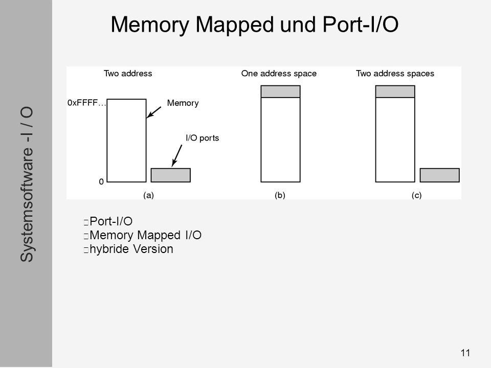Systemsoftware -I / O 11 Memory Mapped und Port-I/O Port-I/O Memory Mapped I/O hybride Version