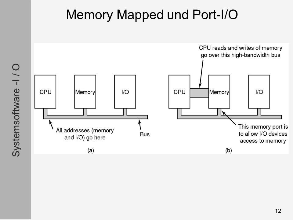 Systemsoftware -I / O 12 Memory Mapped und Port-I/O