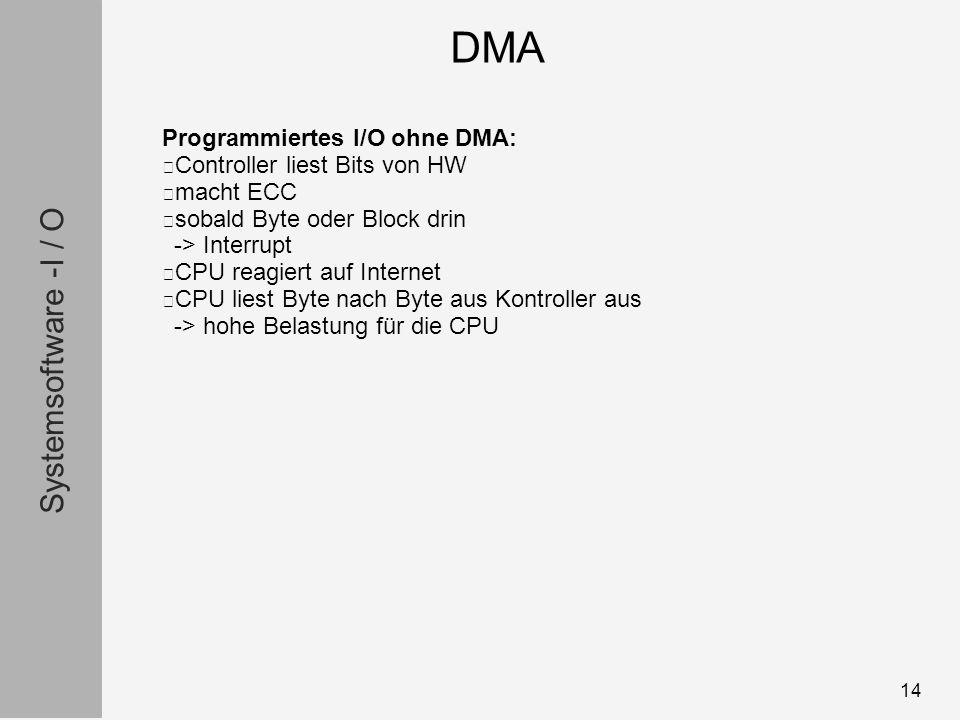 Systemsoftware -I / O 14 Programmiertes I/O ohne DMA: Controller liest Bits von HW macht ECC sobald Byte oder Block drin -> Interrupt CPU reagiert auf Internet CPU liest Byte nach Byte aus Kontroller aus -> hohe Belastung für die CPU DMA