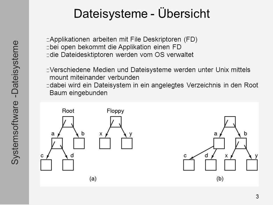 Systemsoftware -Dateisysteme Dateisysteme - Übersicht 3 Applikationen arbeiten mit File Deskriptoren (FD) bei open bekommt die Applikation einen FD die Dateidesktiptoren werden vom OS verwaltet Verschiedene Medien und Dateisysteme werden unter Unix mittels mount miteinander verbunden dabei wird ein Dateisystem in ein angelegtes Verzeichnis in den Root Baum eingebunden