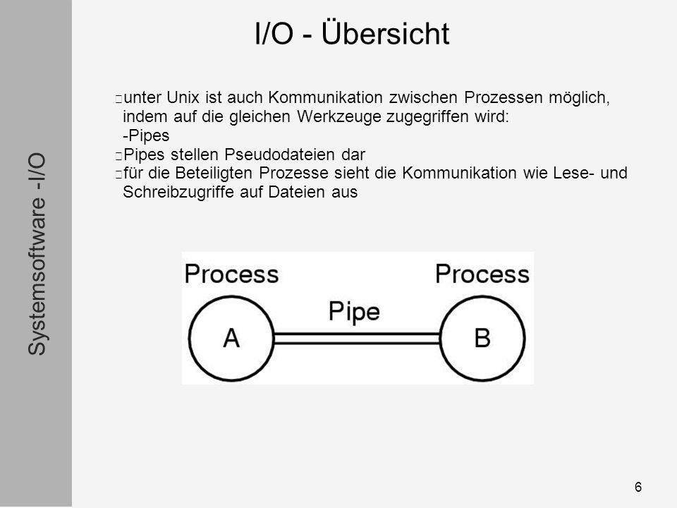 Systemsoftware -I/O I/O - Übersicht 6 unter Unix ist auch Kommunikation zwischen Prozessen möglich, indem auf die gleichen Werkzeuge zugegriffen wird: -Pipes Pipes stellen Pseudodateien dar für die Beteiligten Prozesse sieht die Kommunikation wie Lese- und Schreibzugriffe auf Dateien aus