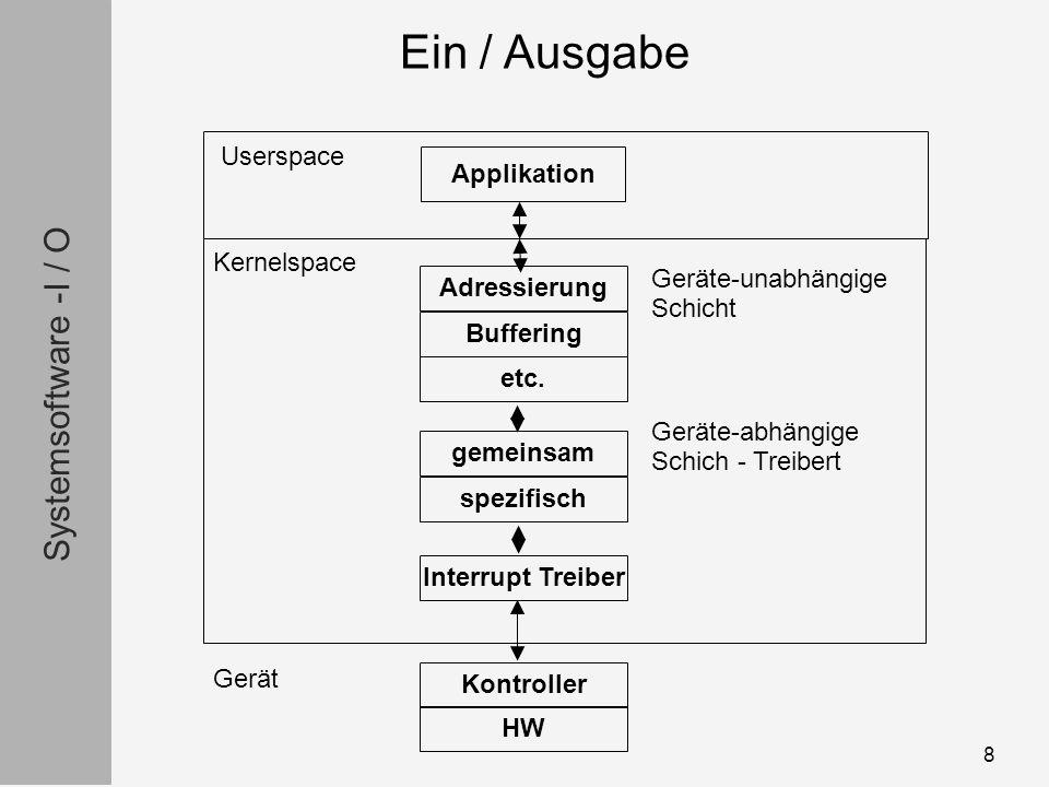 Systemsoftware -I / O 19 synchrone/asynchrone Datenübertragung - physische I/O meist asynchron, durch Interrupts signalisiert - Benutzer I/O meist synchron: -einfacher -weniger Fehleranfällig Buffering - Zwischenspeicherung - Speicherung von oft verwendeten Daten - Übersetzung zwischen Formaten Geteilte / Nicht geteilte Ressourcen - mehrere Benutzer (z.Bsp.