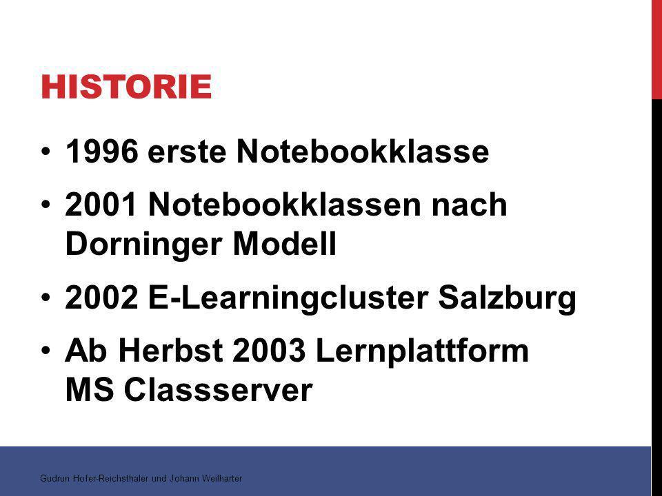 HISTORIE 1996 erste Notebookklasse 2001 Notebookklassen nach Dorninger Modell 2002 E-Learningcluster Salzburg Ab Herbst 2003 Lernplattform MS Classserver Gudrun Hofer-Reichsthaler und Johann Weilharter