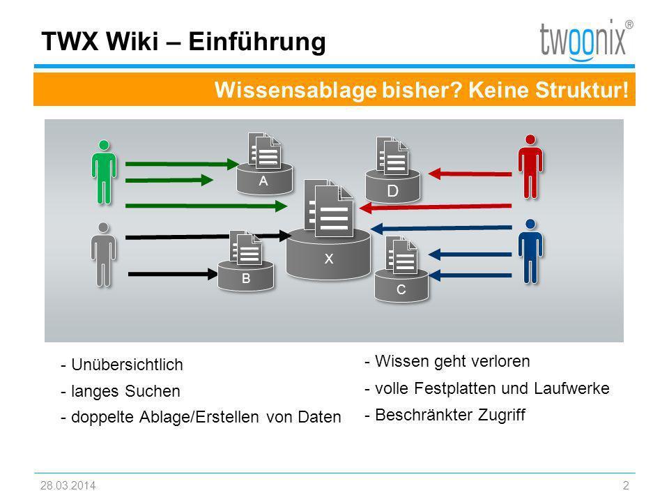 28.03.20142 TWX Wiki – Einführung Wissensablage bisher? Keine Struktur! A C D X B - Unübersichtlich - langes Suchen - doppelte Ablage/Erstellen von Da