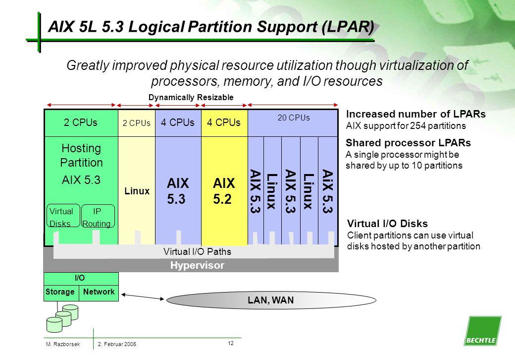 2. Februar 2005 M. Razborsek 11 Serverkonsolidierung n Einteilung des Servers in LPARs n Gem.