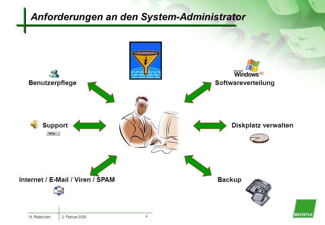 2. Februar 2005 M. Razborsek 3 Ausgangslage Microsoft UNIX Backup Benutzer