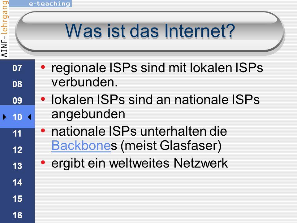 Was ist das Internet? Ein Firmencomputer oder Computer in einer Ausbildungseinrichtung ist mit einer Netzwerkkarte (NIC) ausgestattetNIC mit einem lok