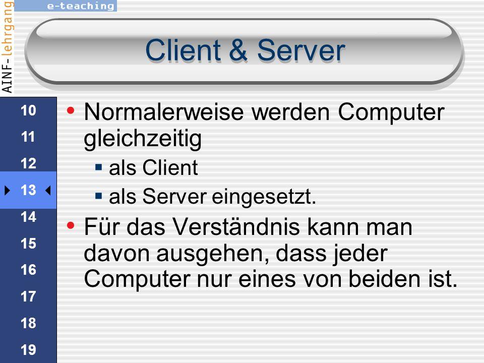Client & Server Sie verbinden sich mit www.google.at Google stellt einen Computer zur Verfügung: einen Server sendet die angeforderte Seite zu ihrem C