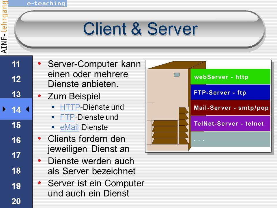 Client & Server Normalerweise werden Computer gleichzeitig als Client als Server eingesetzt. Für das Verständnis kann man davon ausgehen, dass jeder C