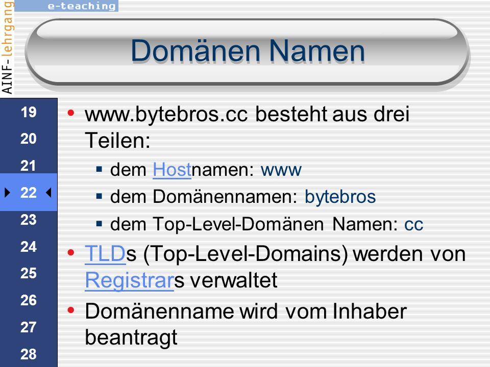 Domänen Namen 18 19 20 21 22 23 24 25 26 27 HandsOn 1.In der Adresszeile des Browser die IP- Adresse 64.176.59.212 eintippen und mit [ Enter ] bestäti