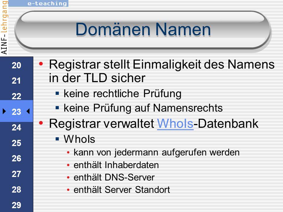 Domänen Namen www.bytebros.cc besteht aus drei Teilen: dem Hostnamen: wwwHost dem Domänennamen: bytebros dem Top-Level-Domänen Namen: cc TLDs (Top-Lev