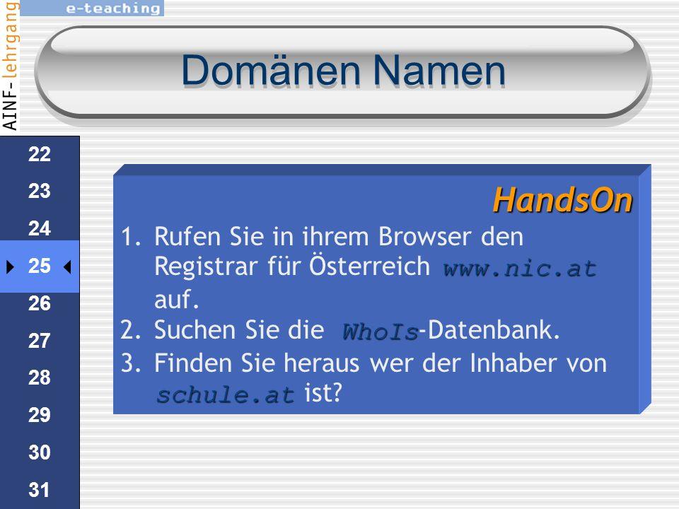 Domänen Namen Der Hostname, ist ein allgemeiner TeilHost wird zur Identifikation des Servers verwendet ist nicht zwingend www Beispiel WikiPedia verwe