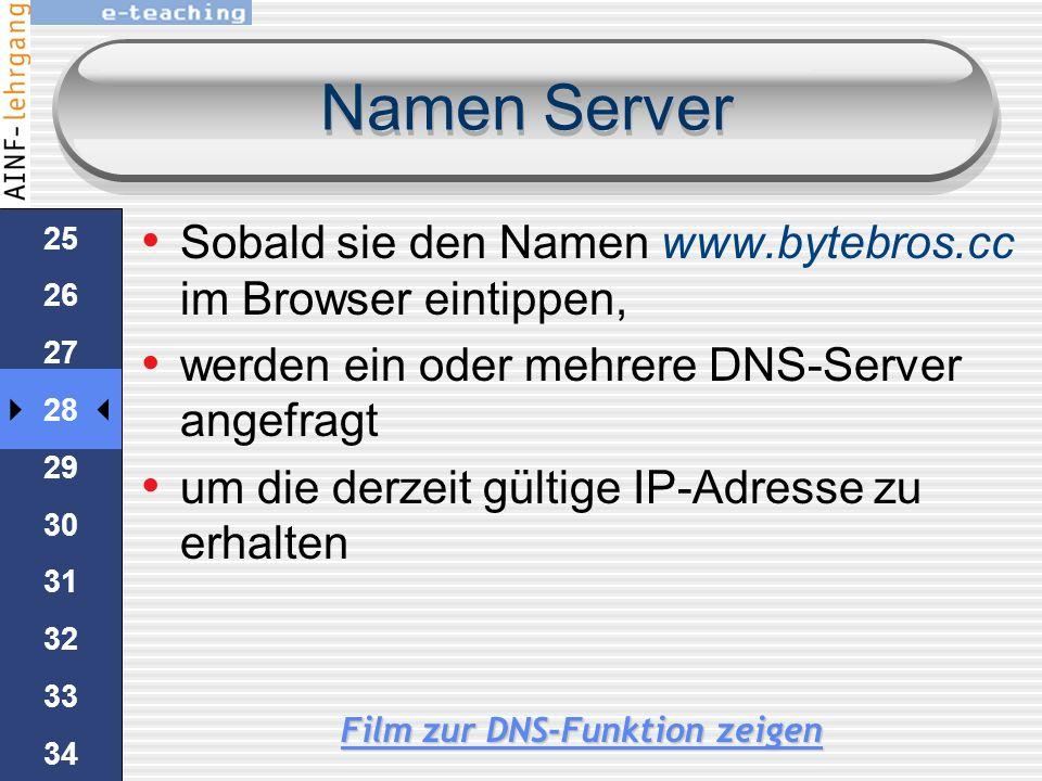 24 25 26 27 28 29 30 31 32 33 34 35 Namen Server Server stellen DNS-Dienst zur Verfügung Server DNS Server verbindet IP-Adressen mit den DomänennamenI