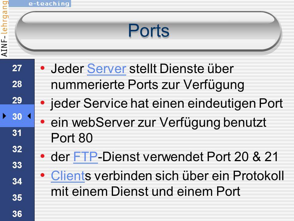 26 27 28 29 30 31 32 33 34 35 36 37 38 39 40 Zusammenfassung Internet besteht aus Millionen von Computern einige sind Server (auch Host genannt)Server