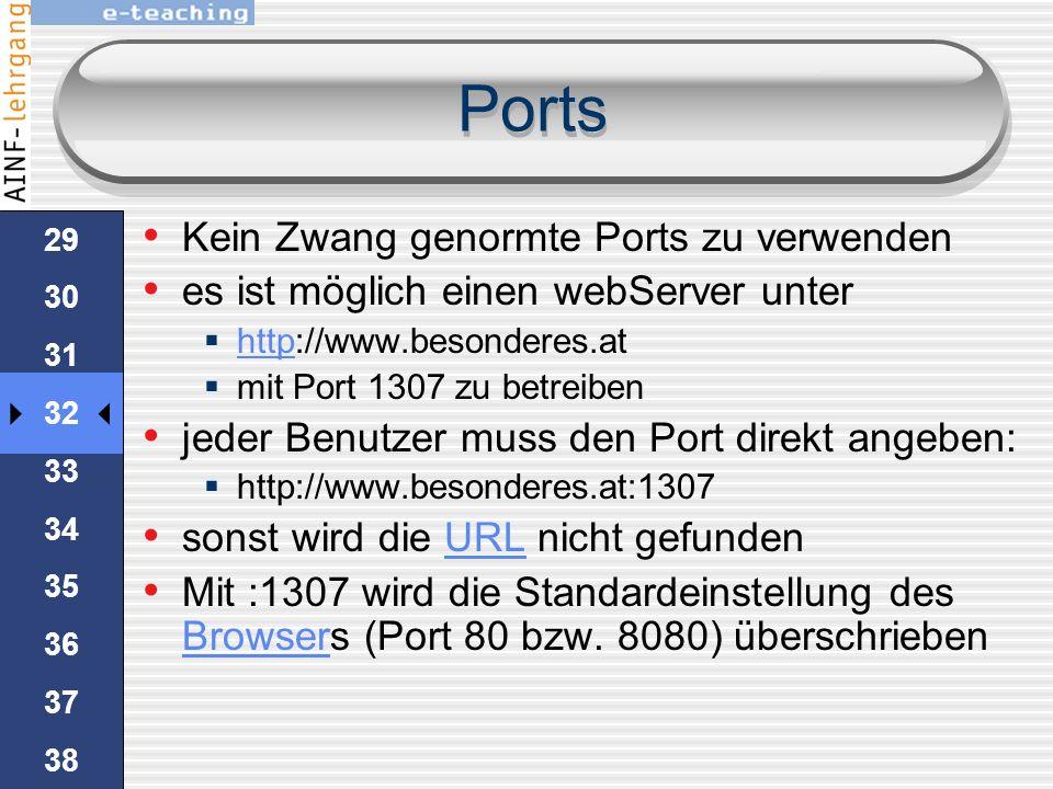 28 29 30 31 32 33 34 35 36 37 38 39 40 Ports Viele Portnummern sind genormt Client kennt den Port mit der er sich verbinden muss Client Server kennt d