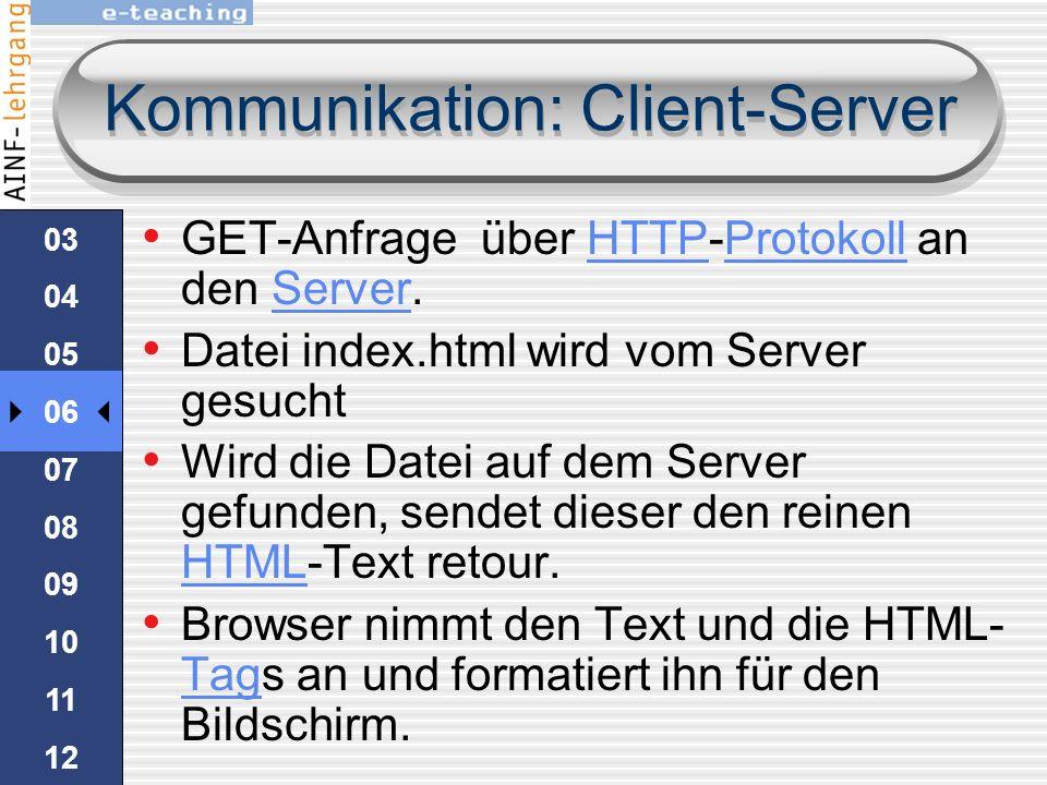 Kommunikation: Client-Server Seite wird vom webServer abgerufen. Browser zerteilt die URL in drei Teile: BrowserURL Das Protokoll: http Den Servername