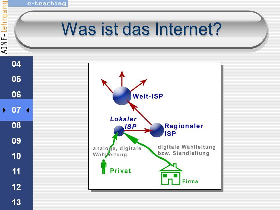 Kommunikation: Client-Server GET-Anfrage über HTTP-Protokoll an den Server.HTTPProtokollServer Datei index.html wird vom Server gesucht Wird die Datei