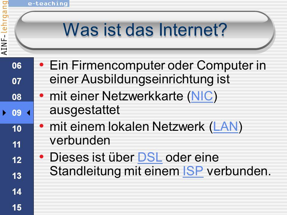 Was ist das Internet? ist eine riesige Sammlung von Computern alle sind zu einem Netzwerk zusammen geschlossen Netzwerk erlaubt den Computern unter- e