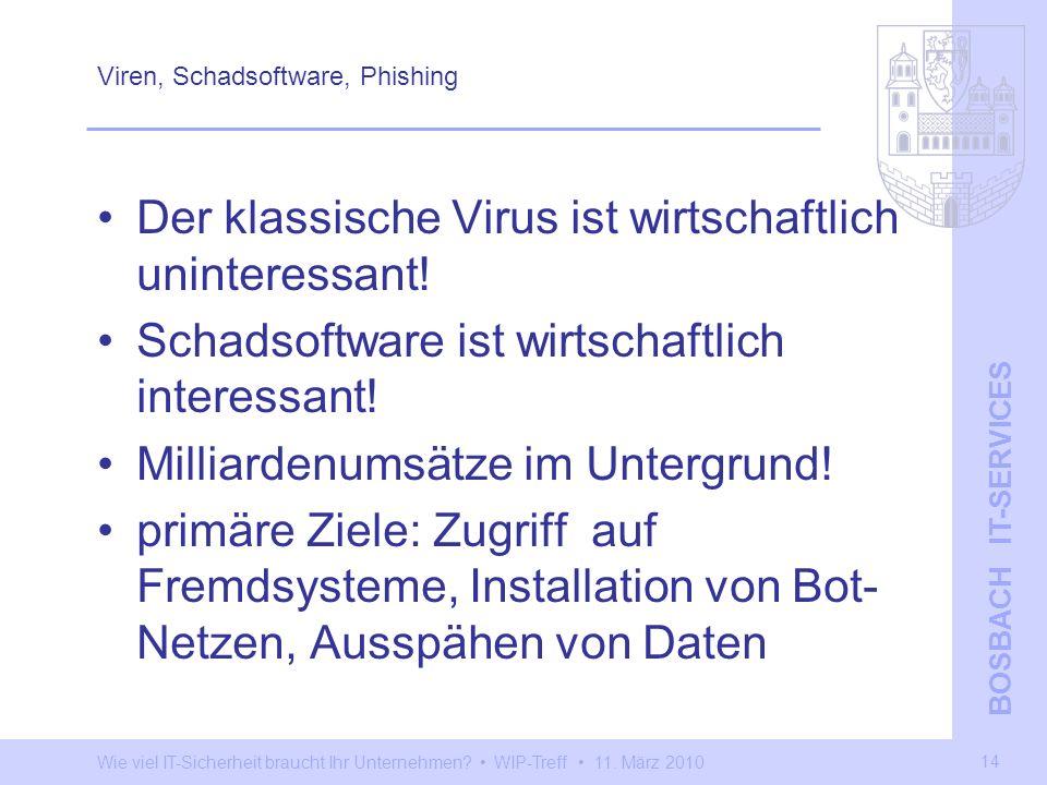 Wie viel IT-Sicherheit braucht Ihr Unternehmen? WIP-Treff 11. März 2010 BOSBACH IT-SERVICES 14 Viren, Schadsoftware, Phishing Der klassische Virus ist