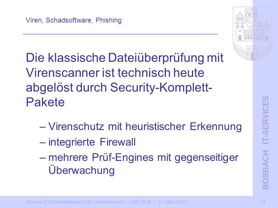 Wie viel IT-Sicherheit braucht Ihr Unternehmen? WIP-Treff 11. März 2010 BOSBACH IT-SERVICES 24 Viren, Schadsoftware, Phishing Die klassische Dateiüber