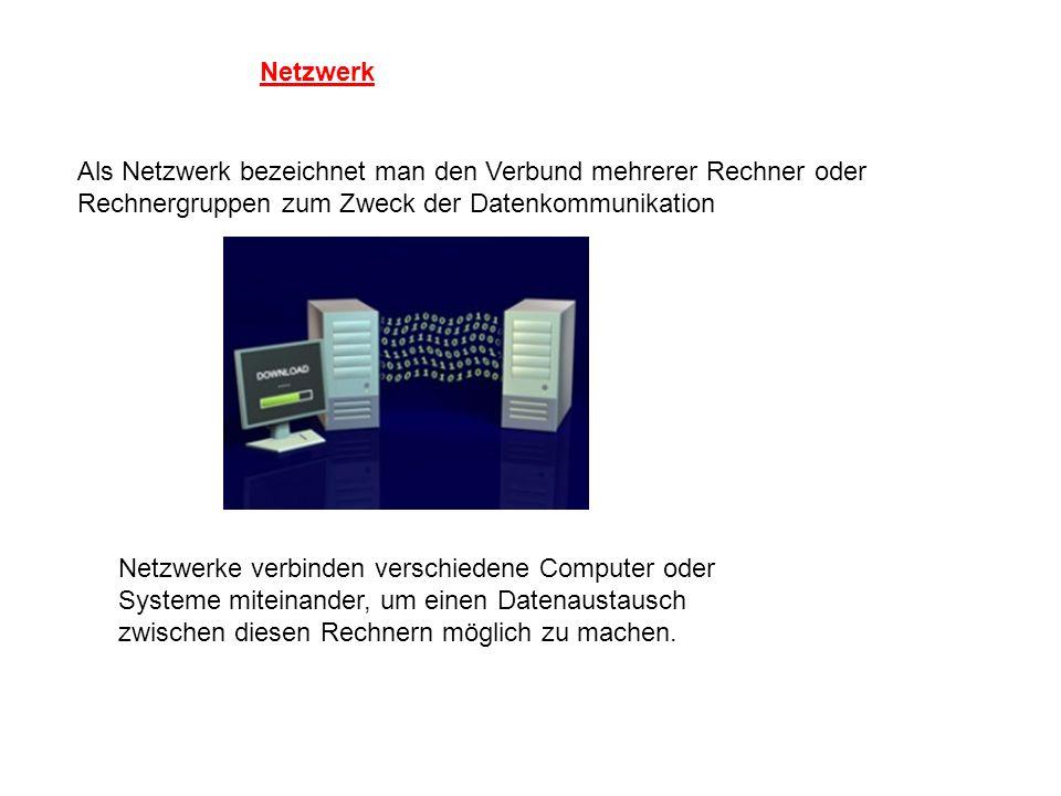 Netzwerk Als Netzwerk bezeichnet man den Verbund mehrerer Rechner oder Rechnergruppen zum Zweck der Datenkommunikation Netzwerke verbinden verschieden