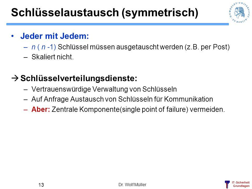 IT-Sicherheit Grundlagen Schlüsselaustausch (symmetrisch) Jeder mit Jedem: –n ( n -1) Schlüssel müssen ausgetauscht werden (z.B. per Post) –Skaliert n