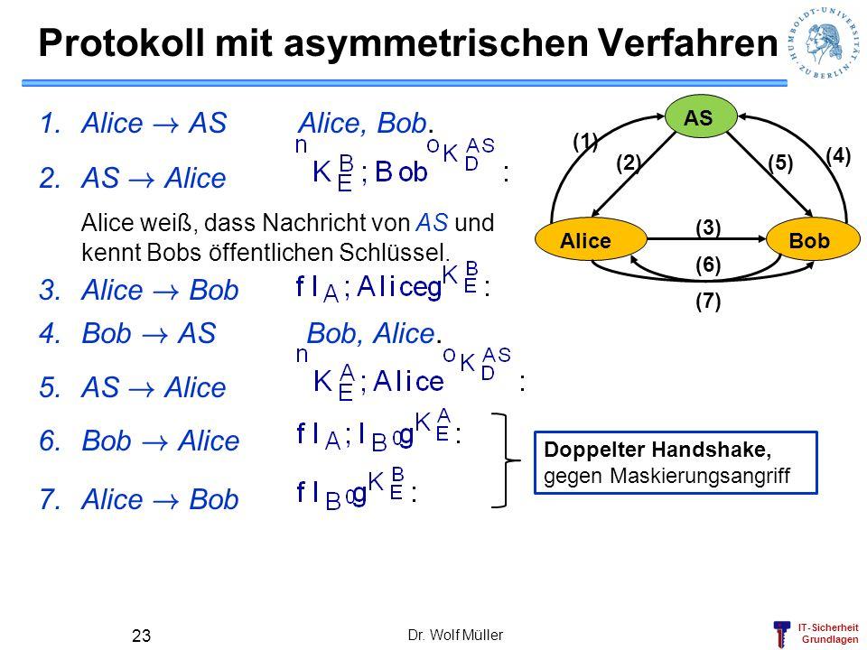 IT-Sicherheit Grundlagen Protokoll mit asymmetrischen Verfahren 1.Alice ! ASAlice, Bob. 2.AS ! Alice Alice weiß, dass Nachricht von AS und kennt Bobs