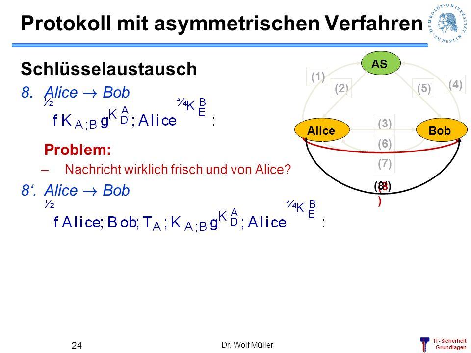 IT-Sicherheit Grundlagen Protokoll mit asymmetrischen Verfahren Schlüsselaustausch 8.Alice ! Bob Problem: –Nachricht wirklich frisch und von Alice? 8.