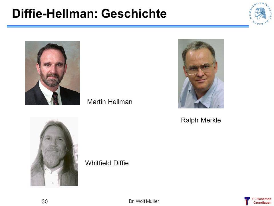 IT-Sicherheit Grundlagen Diffie-Hellman: Geschichte Dr. Wolf Müller 30 Martin Hellman Whitfield Diffie Ralph Merkle
